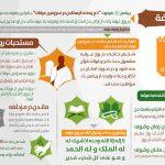 7- روز عرفه (مستحبات روز عرفه - شروط وقوف کننده روز عرفه - بیشترین دعای رسول الله در روز عرفه )